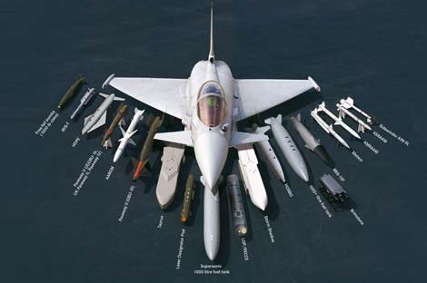 Eurofighter Weapons system